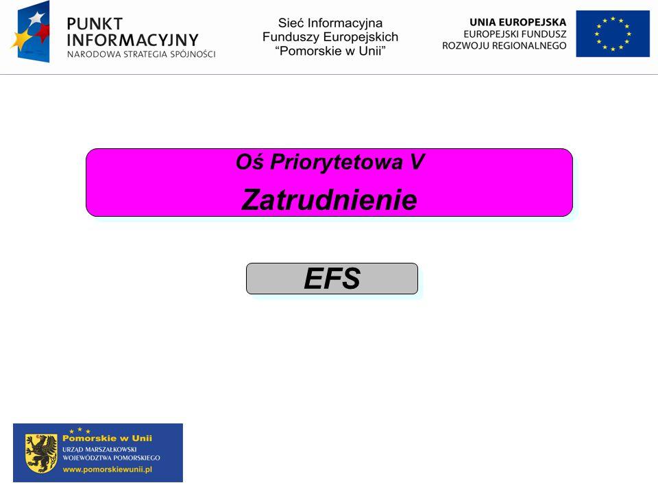 Oś Priorytetowa V Zatrudnienie EFS