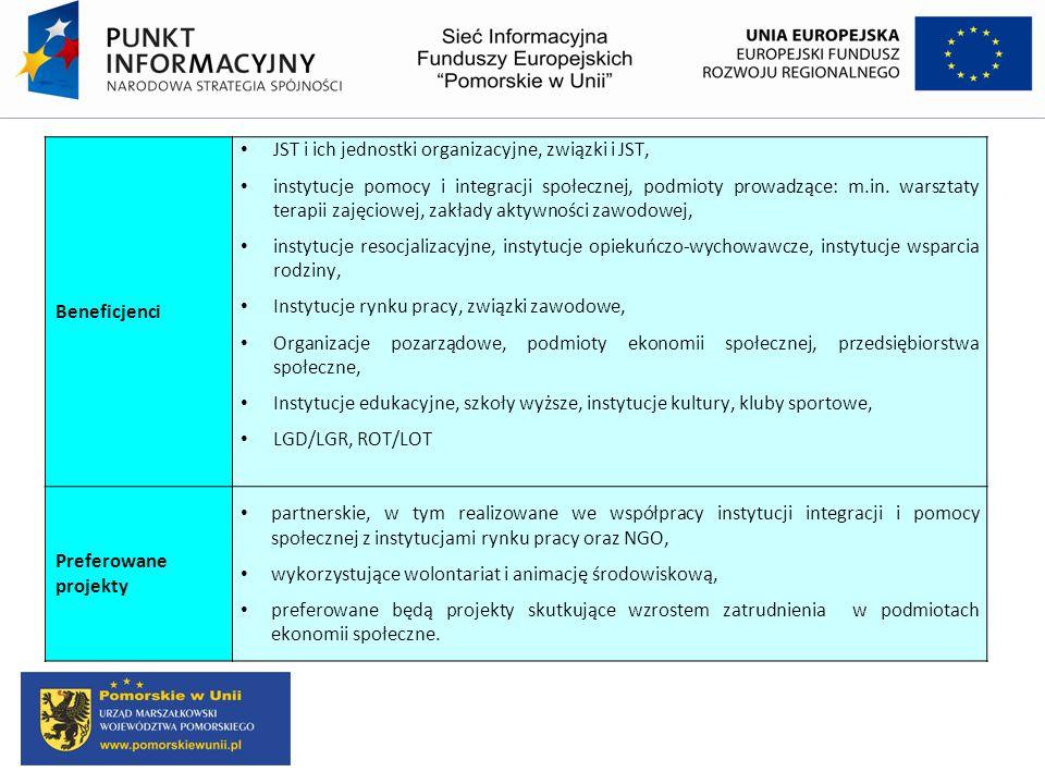 Beneficjenci JST i ich jednostki organizacyjne, związki i JST,