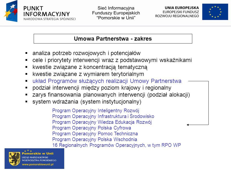 Umowa Partnerstwa - zakres