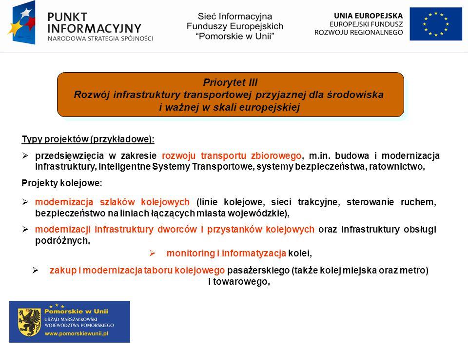 monitoring i informatyzacja kolei,
