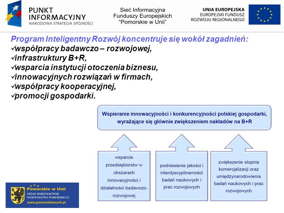 Program Inteligentny Rozwój koncentruje się wokół zagadnień:
