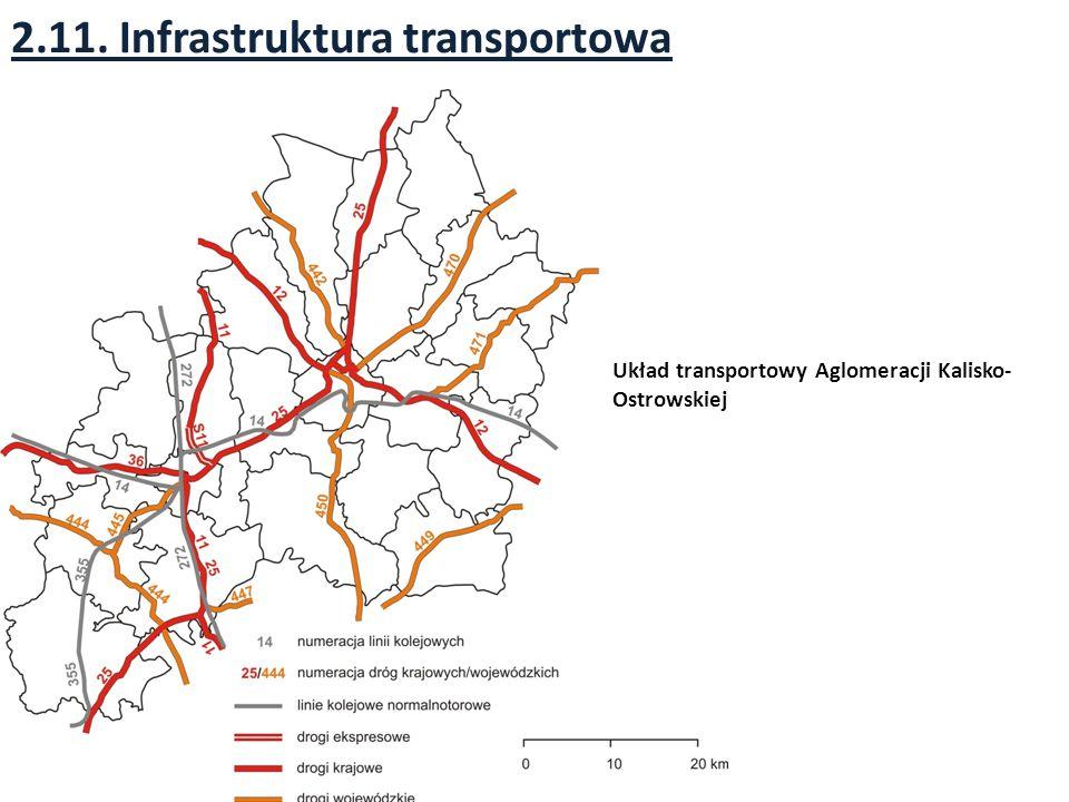 2.11. Infrastruktura transportowa