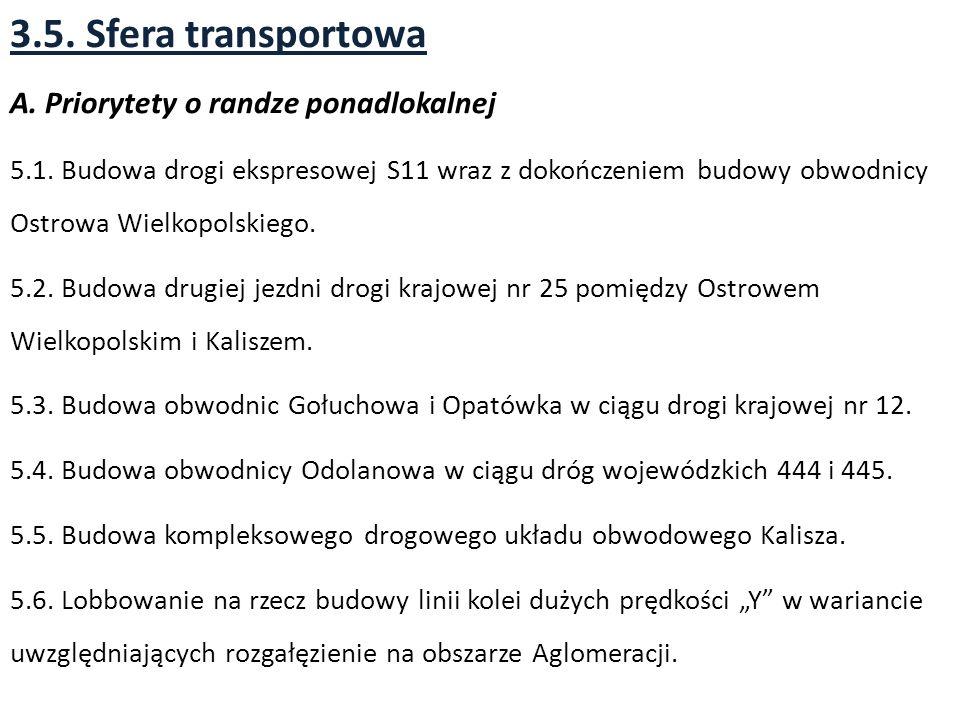 3.5. Sfera transportowa A. Priorytety o randze ponadlokalnej