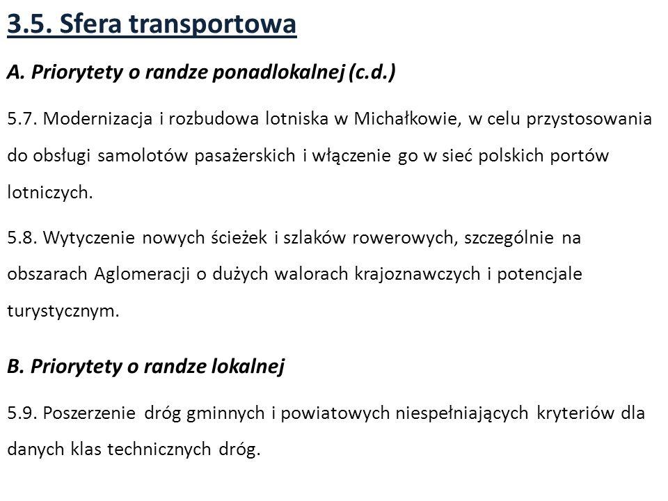 3.5. Sfera transportowa A. Priorytety o randze ponadlokalnej (c.d.)