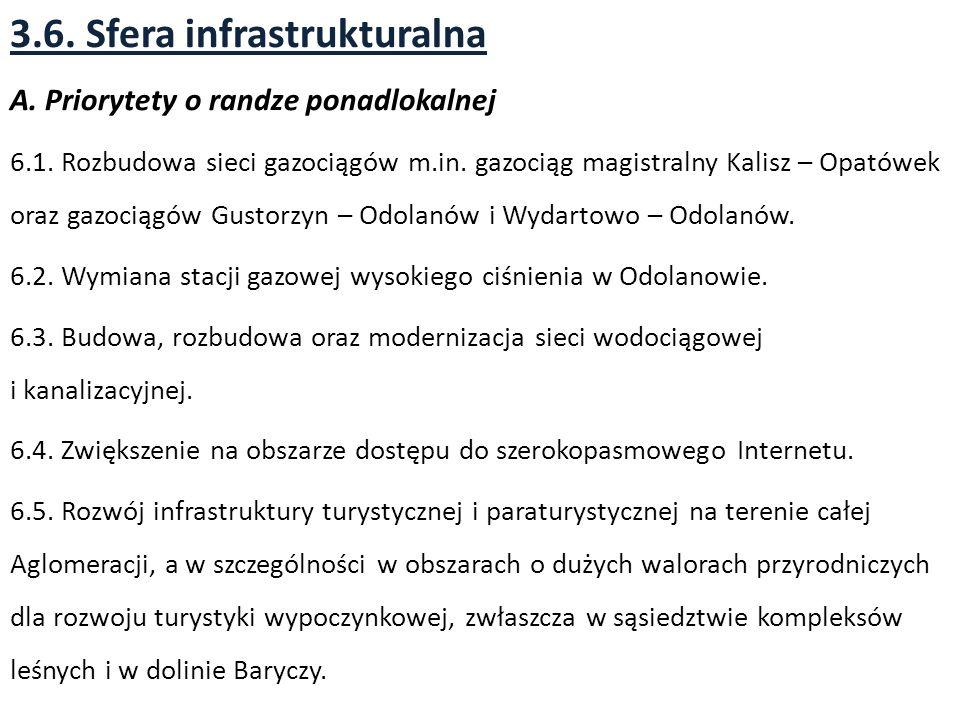 3.6. Sfera infrastrukturalna