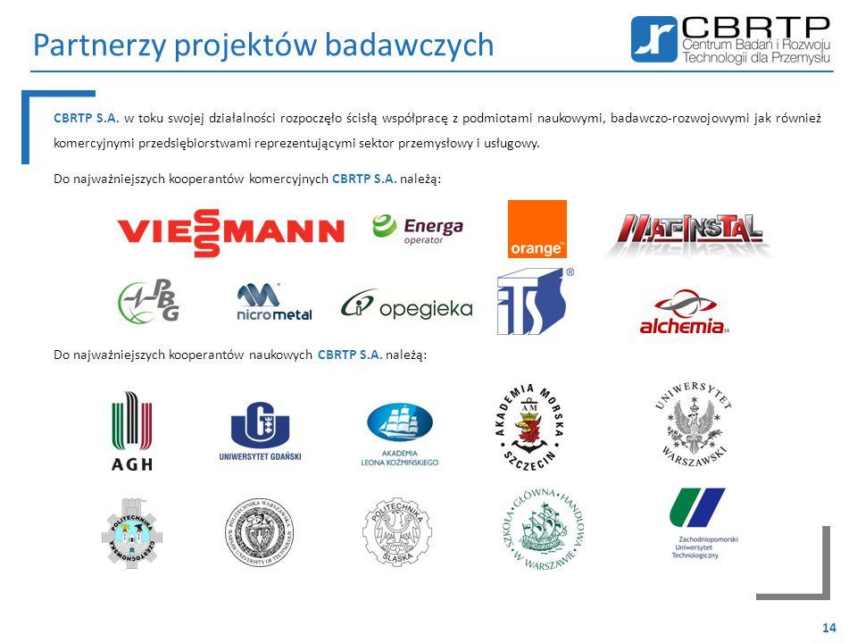 Partnerzy projektów badawczych