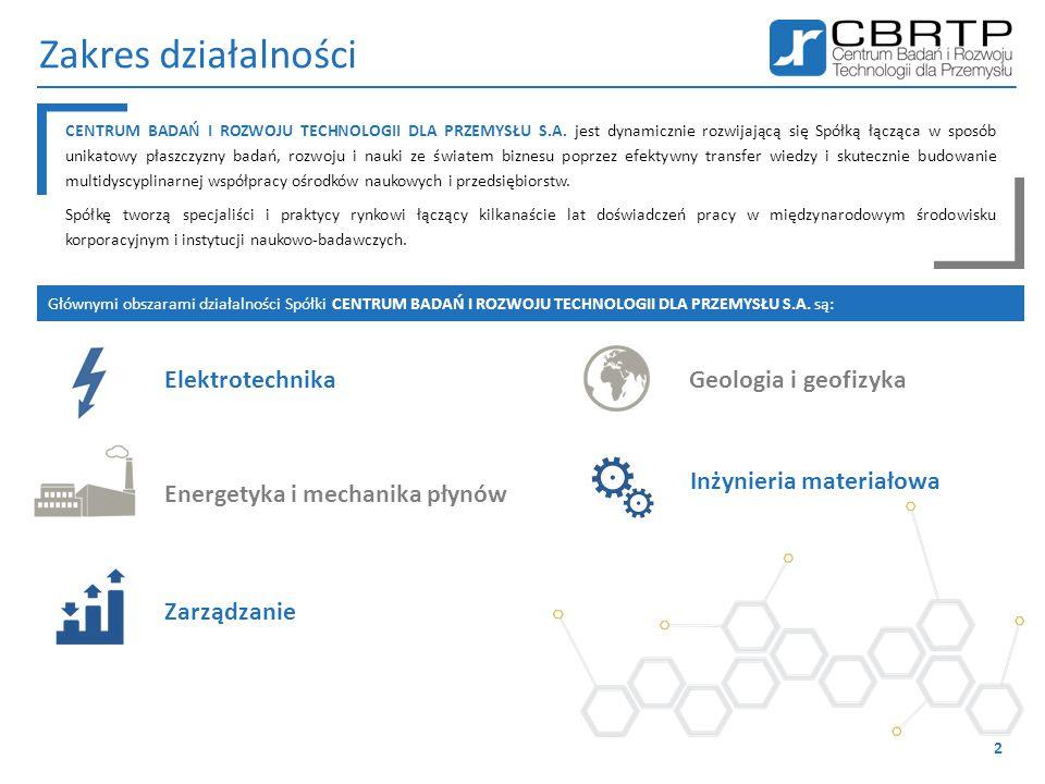 Zakres działalności Elektrotechnika Geologia i geofizyka