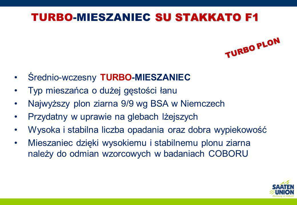 TURBO-MIESZANIEC SU STAKKATO F1