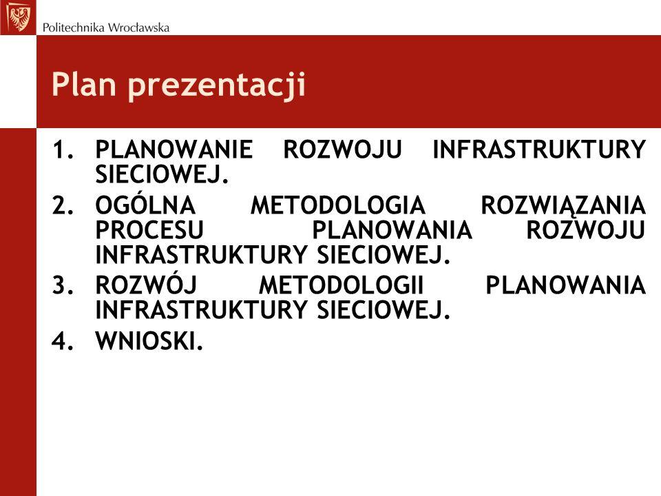 Plan prezentacji PLANOWANIE ROZWOJU INFRASTRUKTURY SIECIOWEJ.