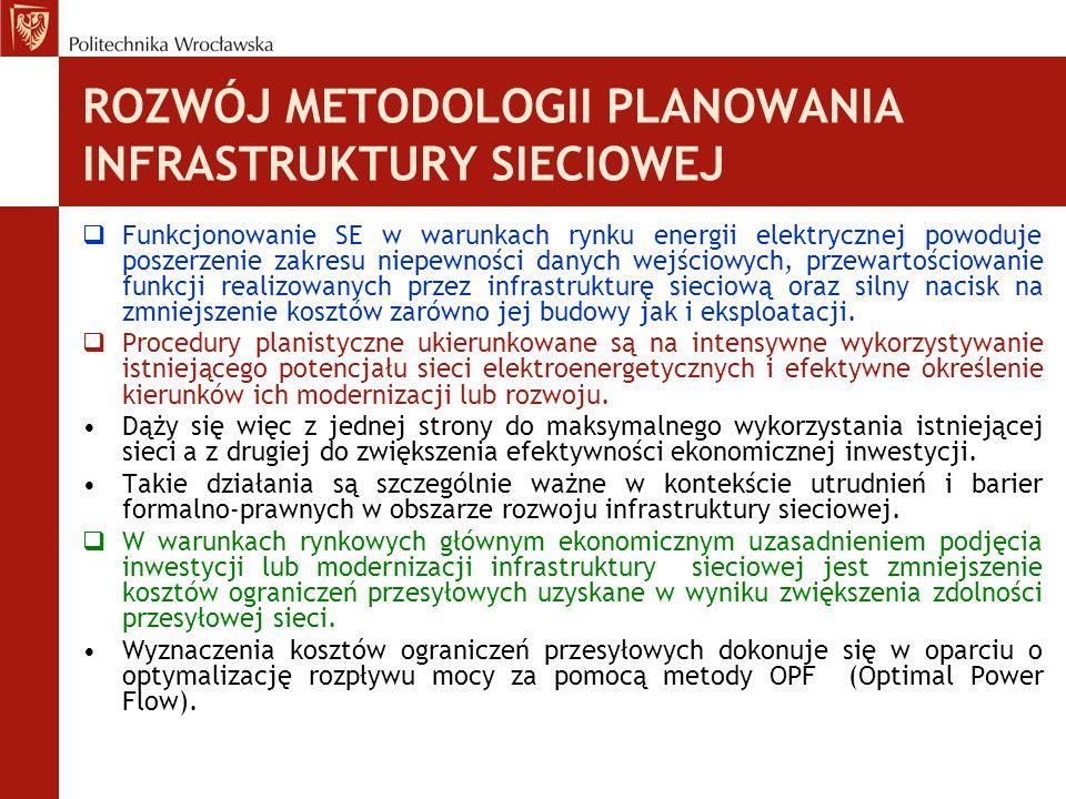 ROZWÓJ METODOLOGII PLANOWANIA INFRASTRUKTURY SIECIOWEJ