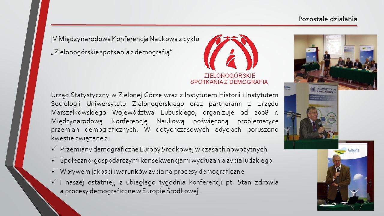 """Pozostałe działania IV Międzynarodowa Konferencja Naukowa z cyklu """"Zielonogórskie spotkania z demografią"""