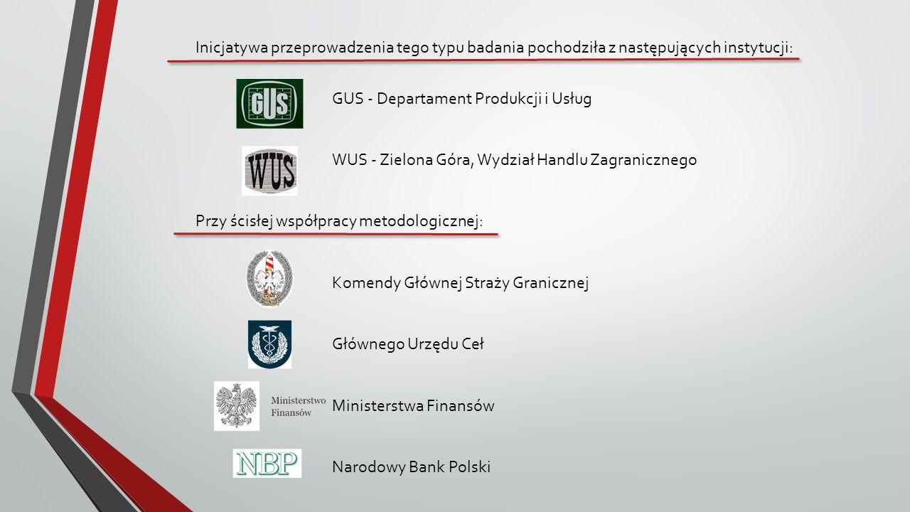Inicjatywa przeprowadzenia tego typu badania pochodziła z następujących instytucji: