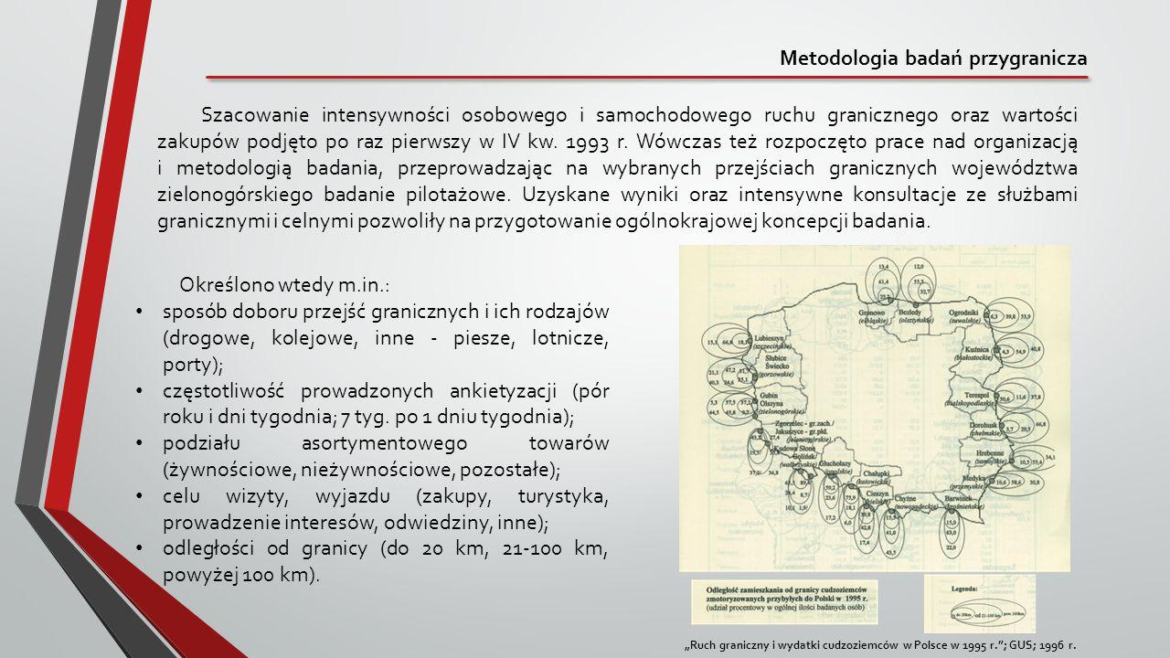 Metodologia badań przygranicza