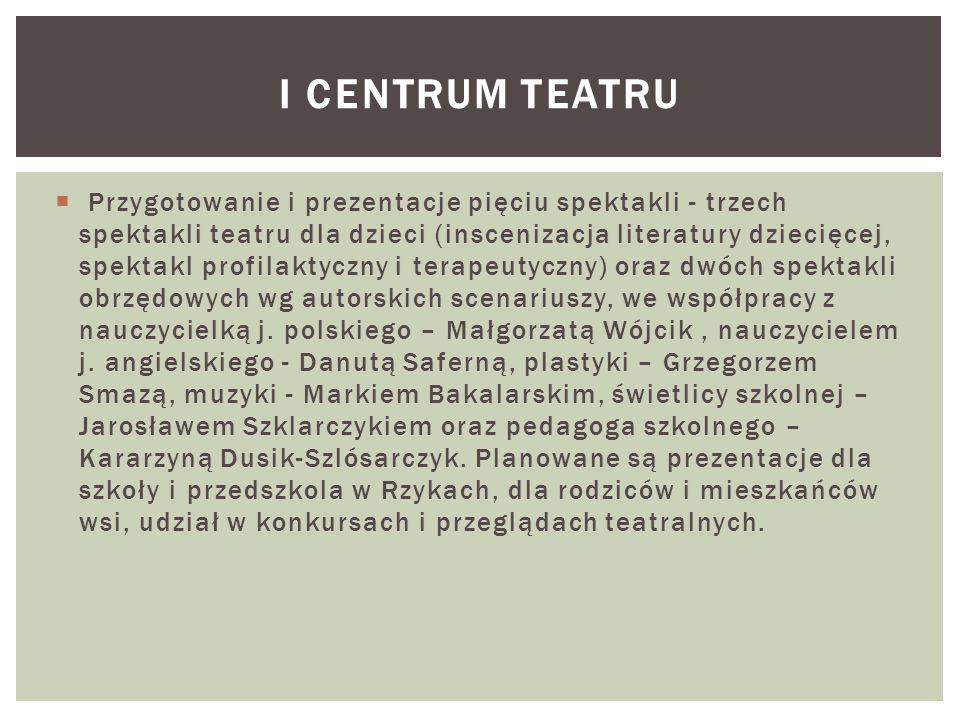 I Centrum teatru