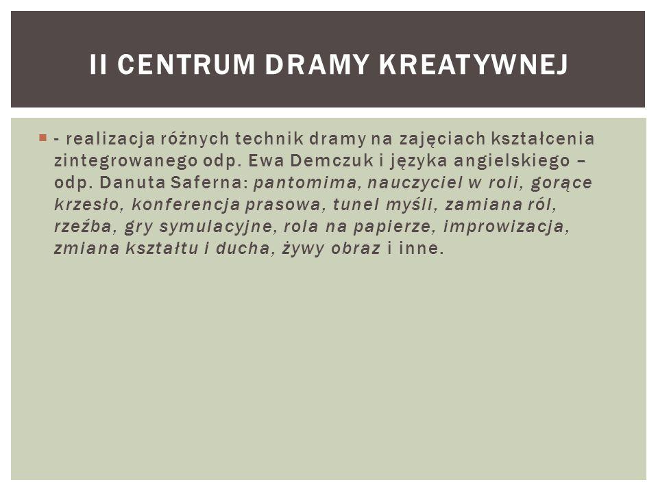 II Centrum dramy kreatywnej