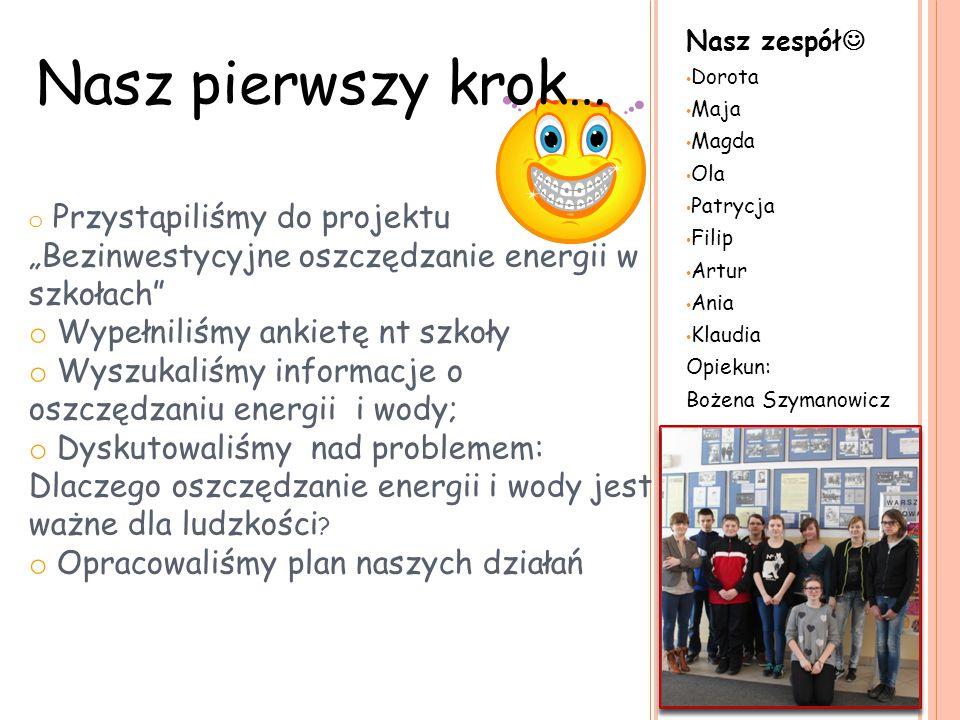 Nasz zespół Dorota. Maja. Magda. Ola. Patrycja. Filip. Artur. Ania. Klaudia. Opiekun: Bożena Szymanowicz.