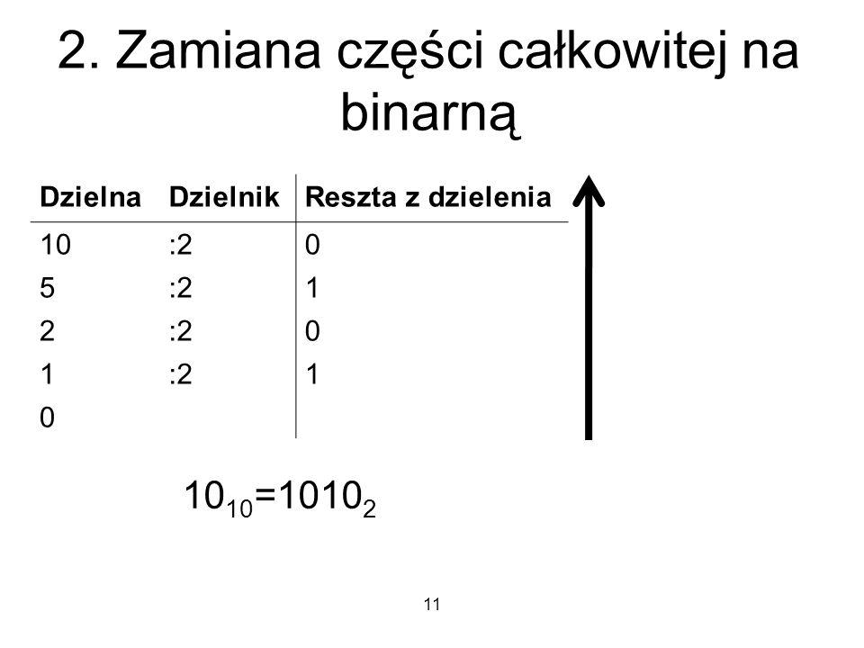 2. Zamiana części całkowitej na binarną
