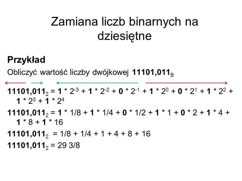 Zamiana liczb binarnych na dziesiętne