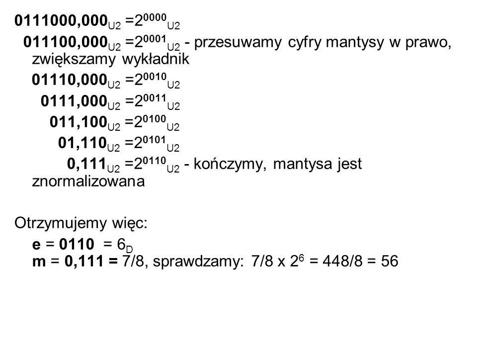 0111000,000U2 =20000U2 011100,000U2 =20001U2 - przesuwamy cyfry mantysy w prawo, zwiększamy wykładnik.