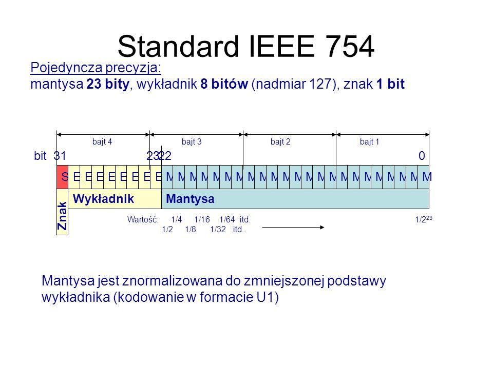 Standard IEEE 754 Pojedyncza precyzja: