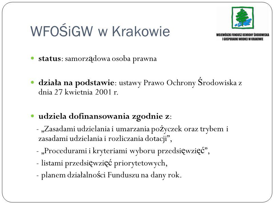 WFOŚiGW w Krakowie status: samorządowa osoba prawna