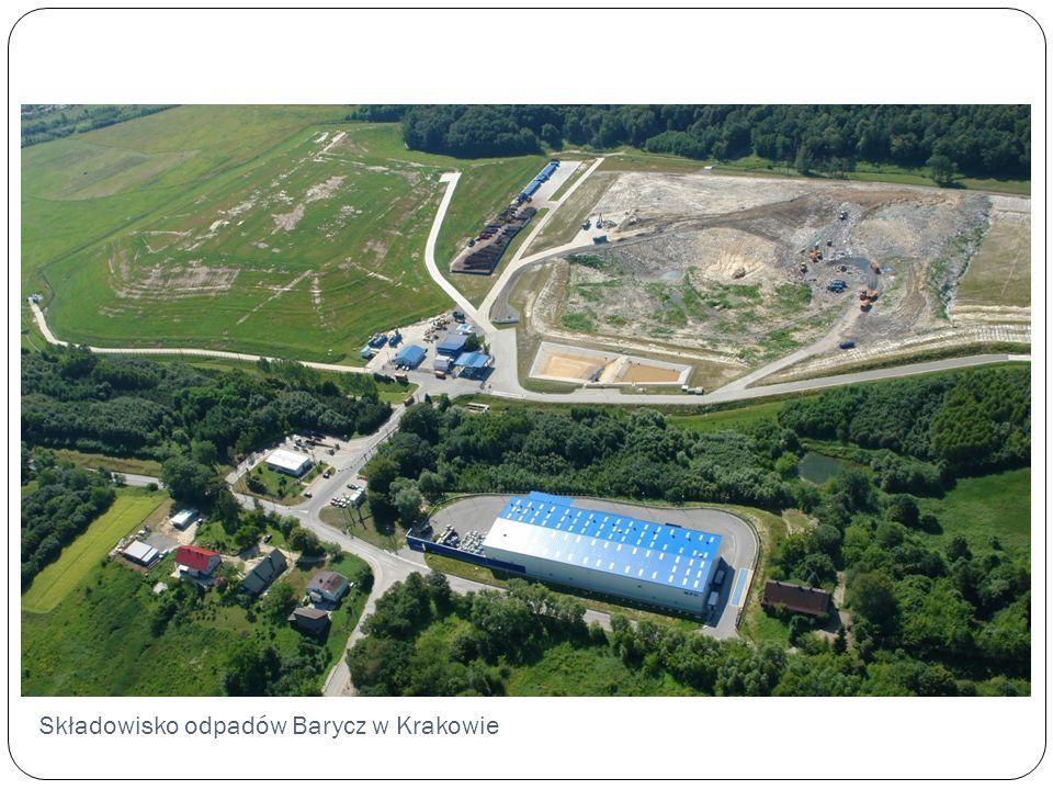Składowisko odpadów Barycz w Krakowie