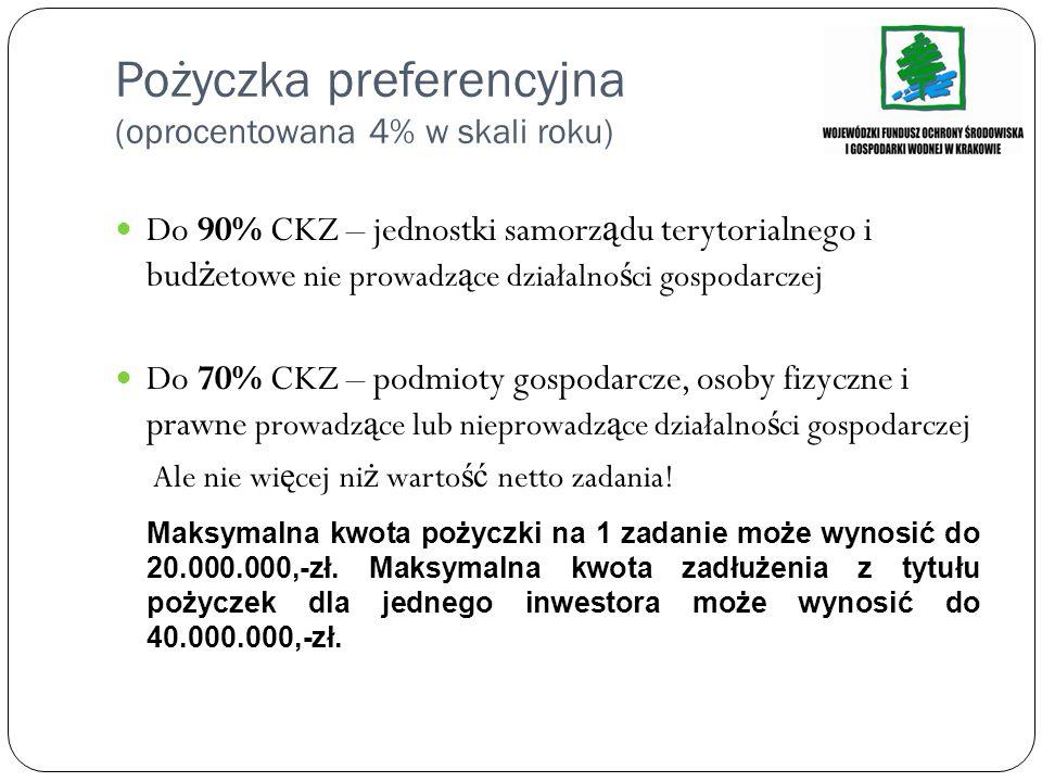 Pożyczka preferencyjna (oprocentowana 4% w skali roku)