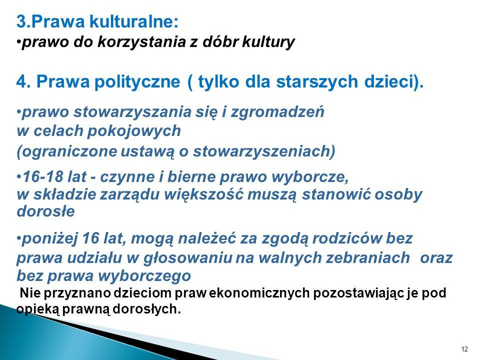 4. Prawa polityczne ( tylko dla starszych dzieci).