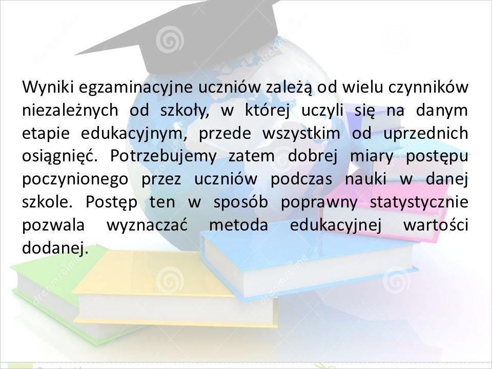 Wyniki egzaminacyjne uczniów zależą od wielu czynników niezależnych od szkoły, w której uczyli się na danym etapie edukacyjnym, przede wszystkim od uprzednich osiągnięć.