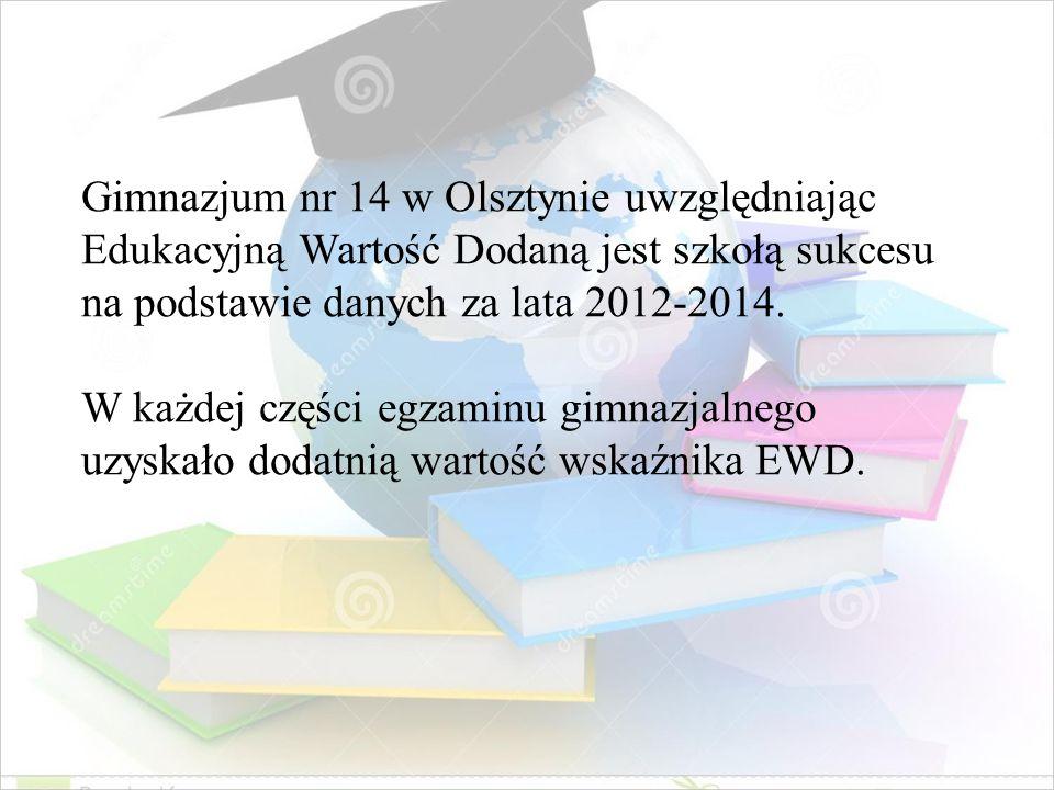 Gimnazjum nr 14 w Olsztynie uwzględniając Edukacyjną Wartość Dodaną jest szkołą sukcesu na podstawie danych za lata 2012-2014.