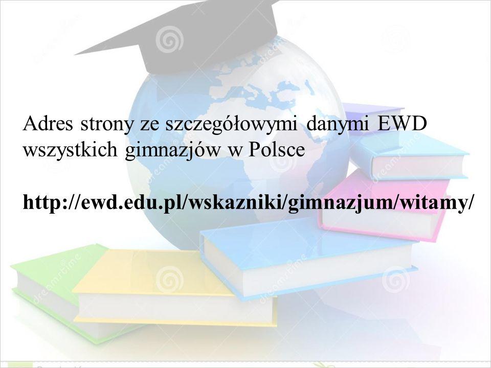Adres strony ze szczegółowymi danymi EWD wszystkich gimnazjów w Polsce