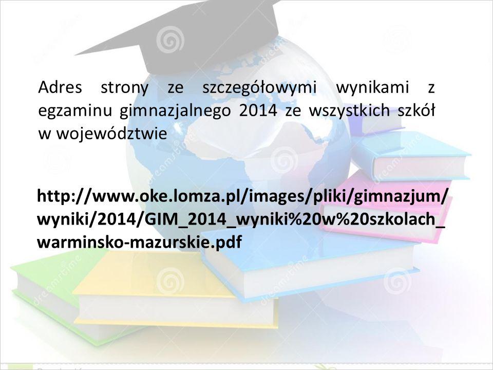 Adres strony ze szczegółowymi wynikami z egzaminu gimnazjalnego 2014 ze wszystkich szkół w województwie