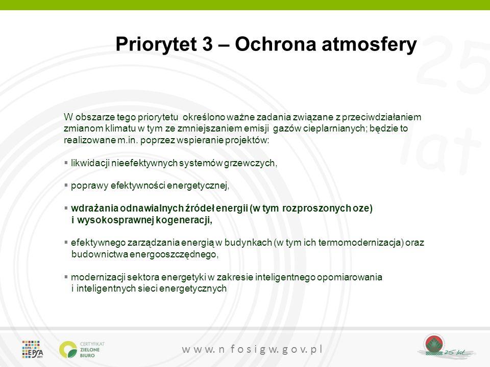 Priorytet 3 – Ochrona atmosfery