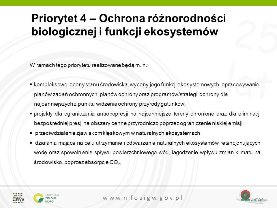 Priorytet 4 – Ochrona różnorodności biologicznej i funkcji ekosystemów