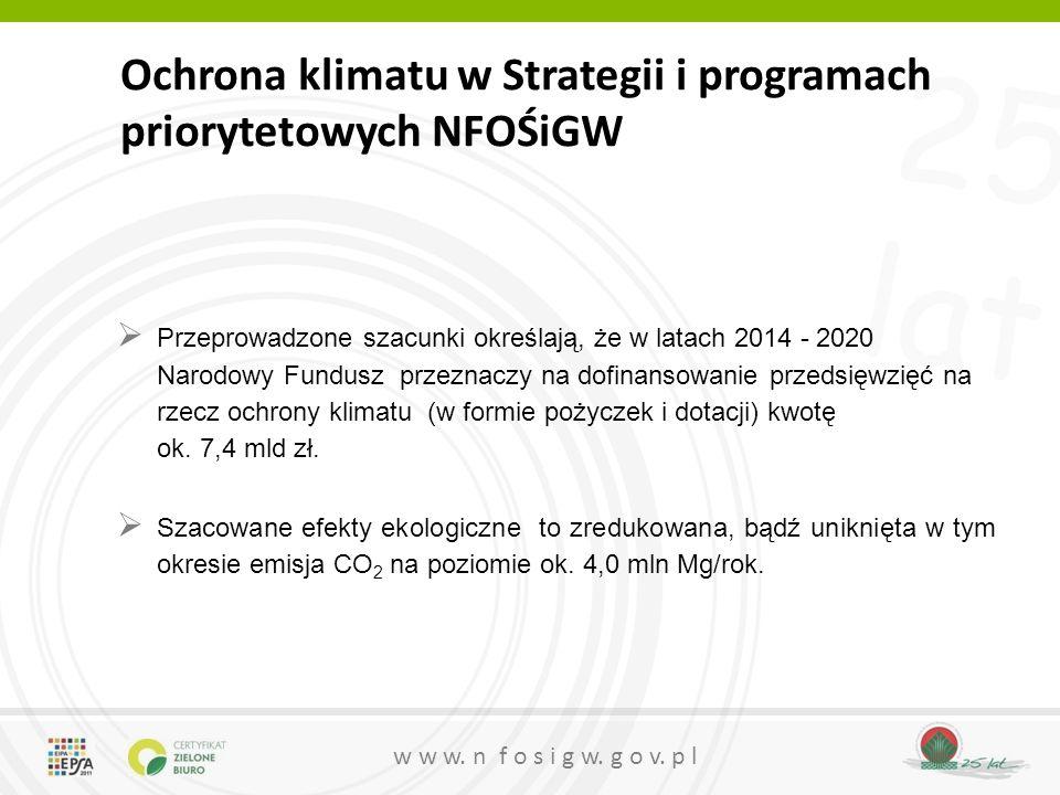 Ochrona klimatu w Strategii i programach priorytetowych NFOŚiGW
