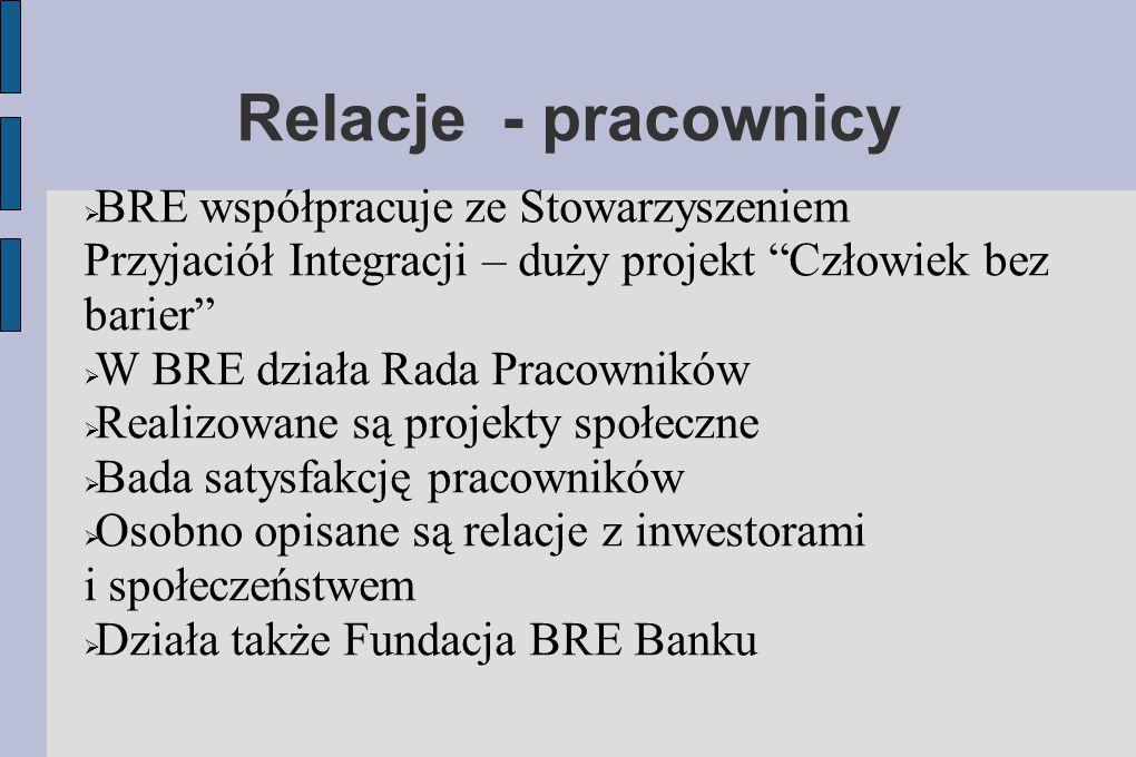 Relacje - pracownicy BRE współpracuje ze Stowarzyszeniem Przyjaciół Integracji – duży projekt Człowiek bez barier