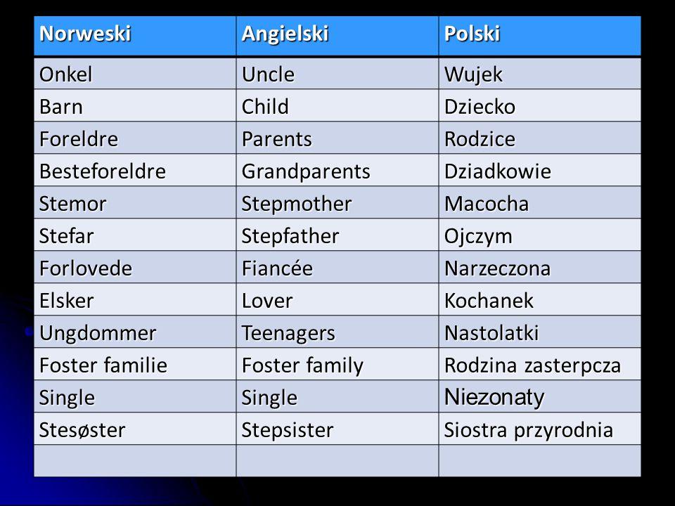 Norweski Angielski. Polski. Onkel. Uncle. Wujek. Barn. Child. Dziecko. Foreldre. Parents. Rodzice.
