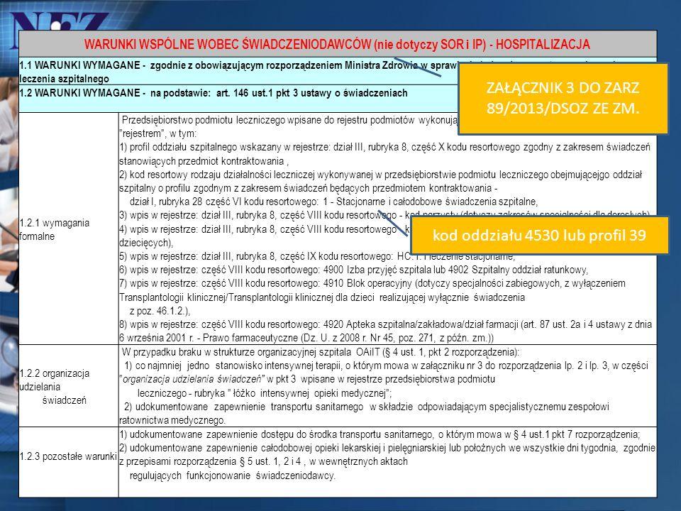 ZAŁĄCZNIK 3 DO ZARZ 89/2013/DSOZ ZE ZM.