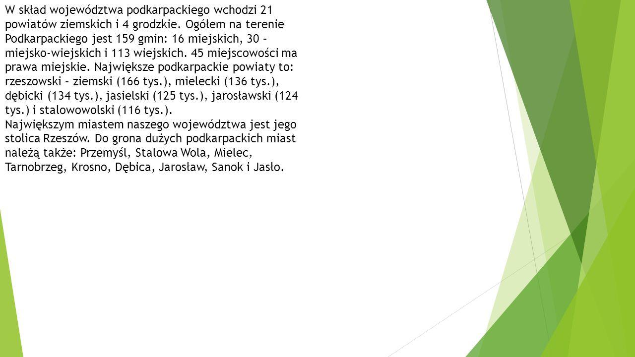 W skład województwa podkarpackiego wchodzi 21 powiatów ziemskich i 4 grodzkie.