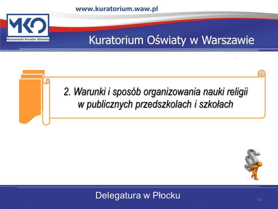 2. Warunki i sposób organizowania nauki religii w publicznych przedszkolach i szkołach