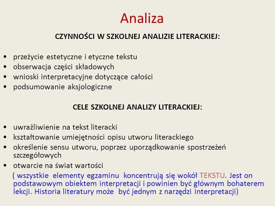 Analiza CZYNNOŚCI W SZKOLNEJ ANALIZIE LITERACKIEJ:
