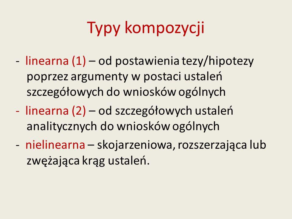 Typy kompozycji