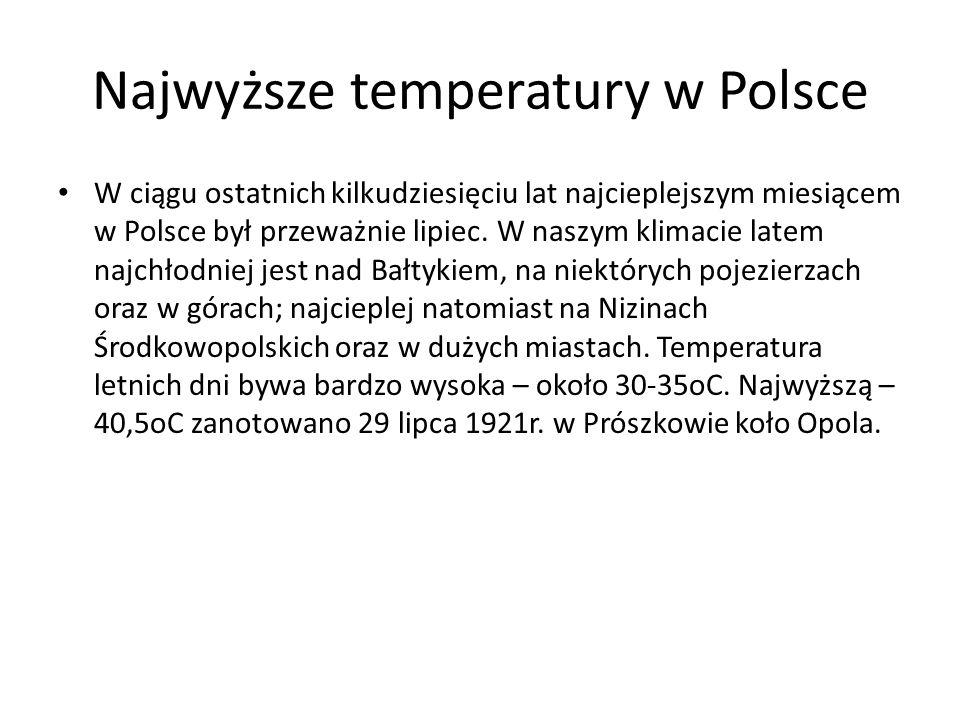 Najwyższe temperatury w Polsce