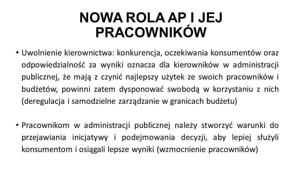 NOWA ROLA AP I JEJ PRACOWNIKÓW