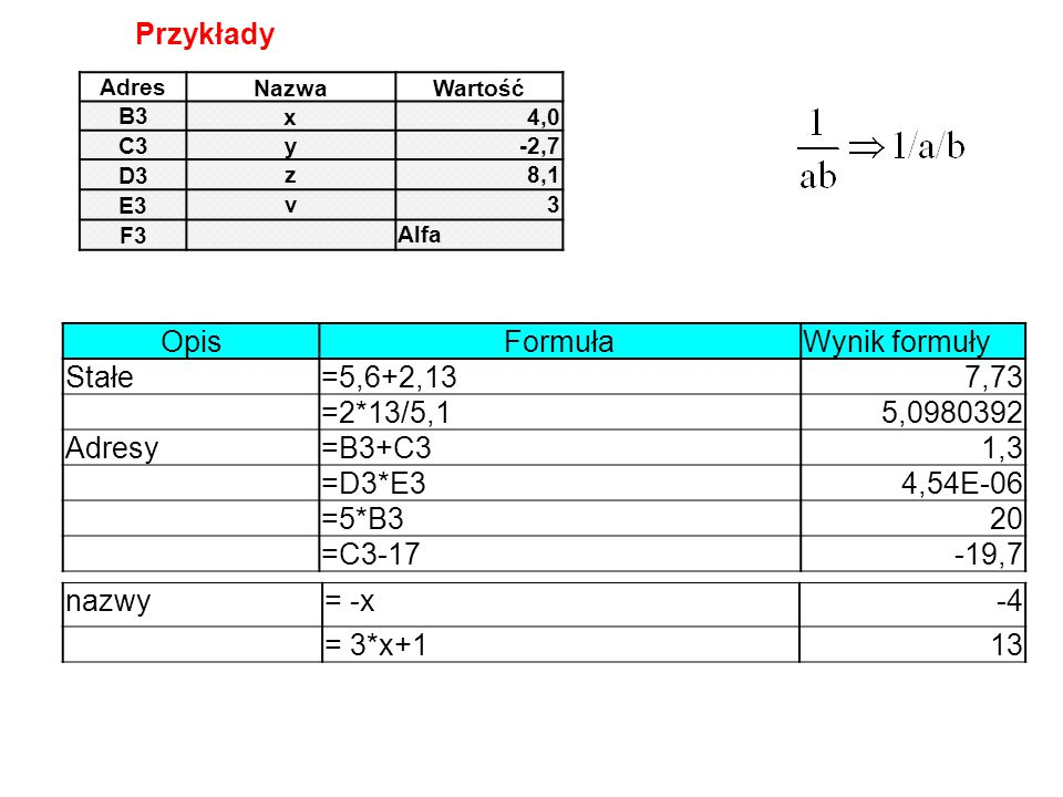 Przykłady Opis Formuła Wynik formuły Stałe =5,6+2,13 7,73 =2*13/5,1
