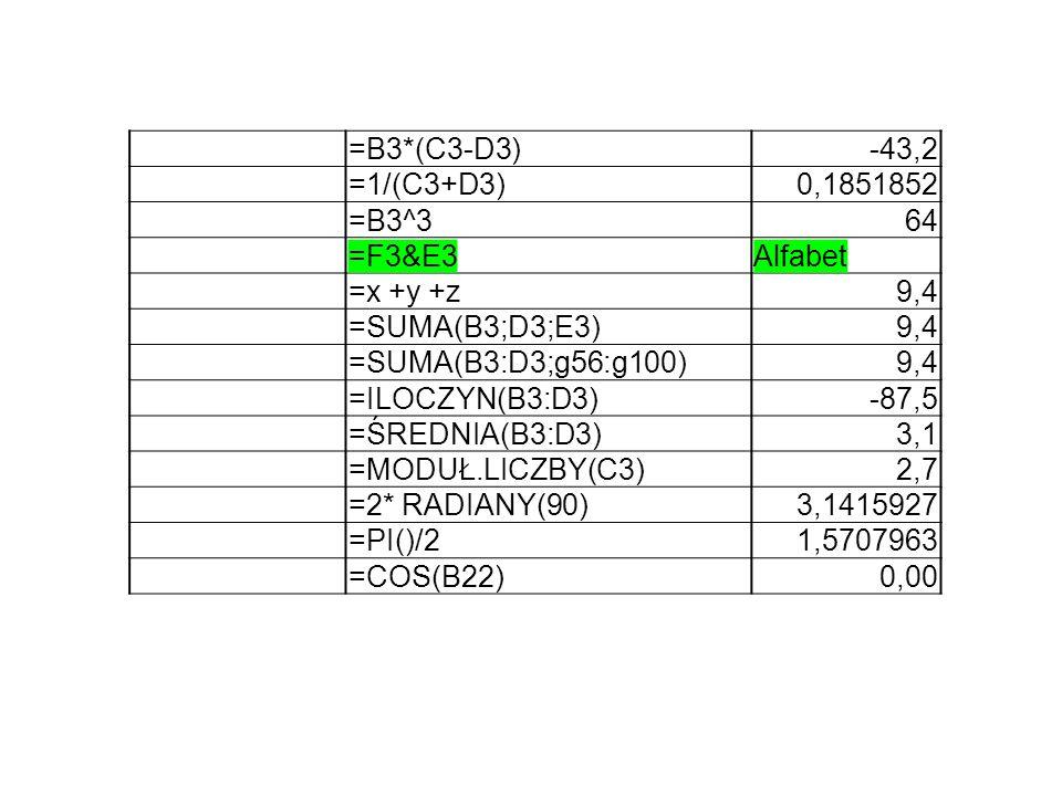 =B3*(C3-D3) -43,2. =1/(C3+D3) 0,1851852. =B3^3. 64. =F3&E3. Alfabet. =x +y +z. 9,4. =SUMA(B3;D3;E3)