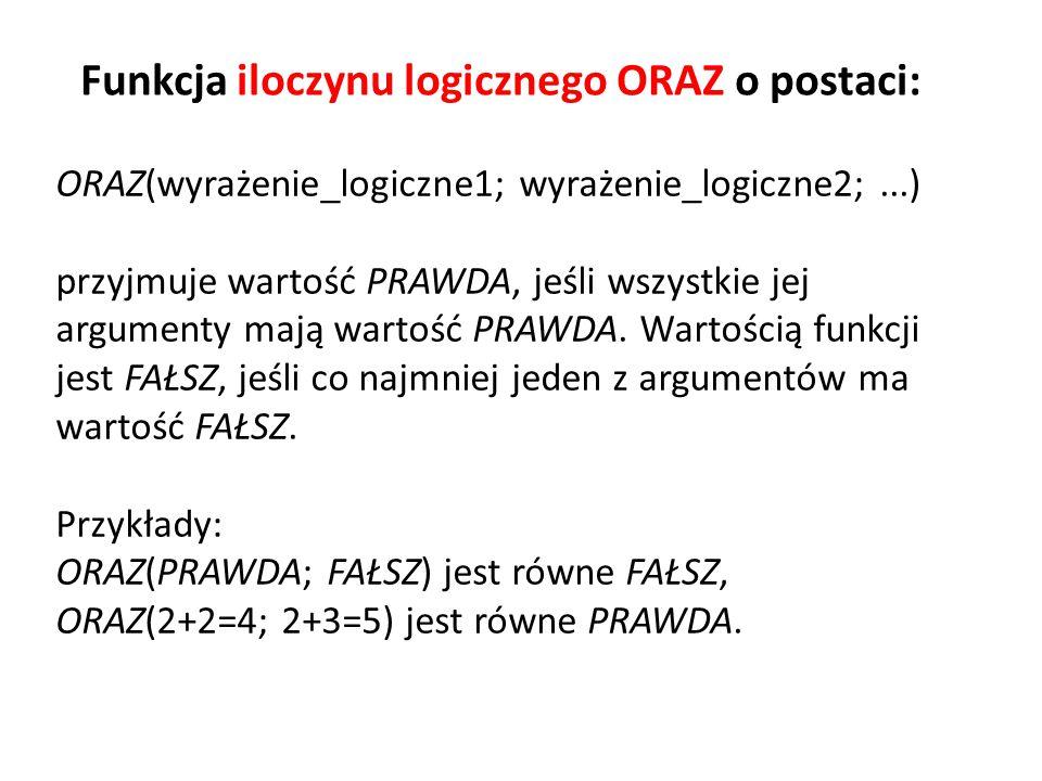 Funkcja iloczynu logicznego ORAZ o postaci: