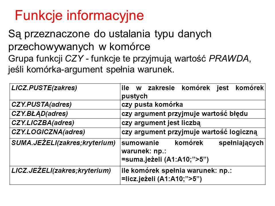 Funkcje informacyjne Są przeznaczone do ustalania typu danych przechowywanych w komórce.