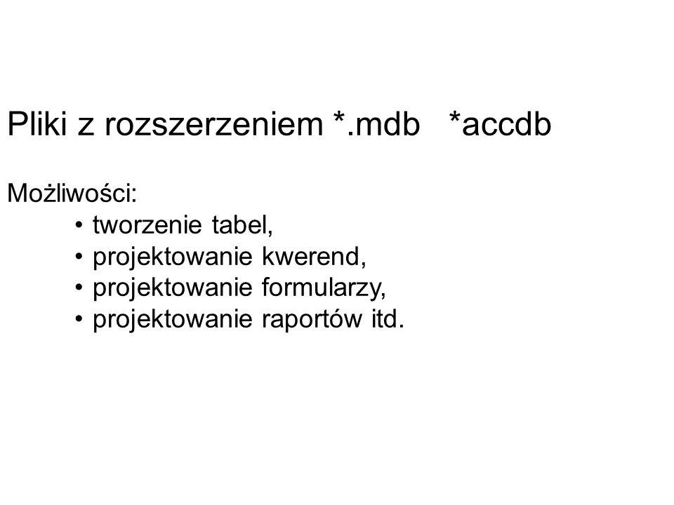 Pliki z rozszerzeniem *.mdb *accdb