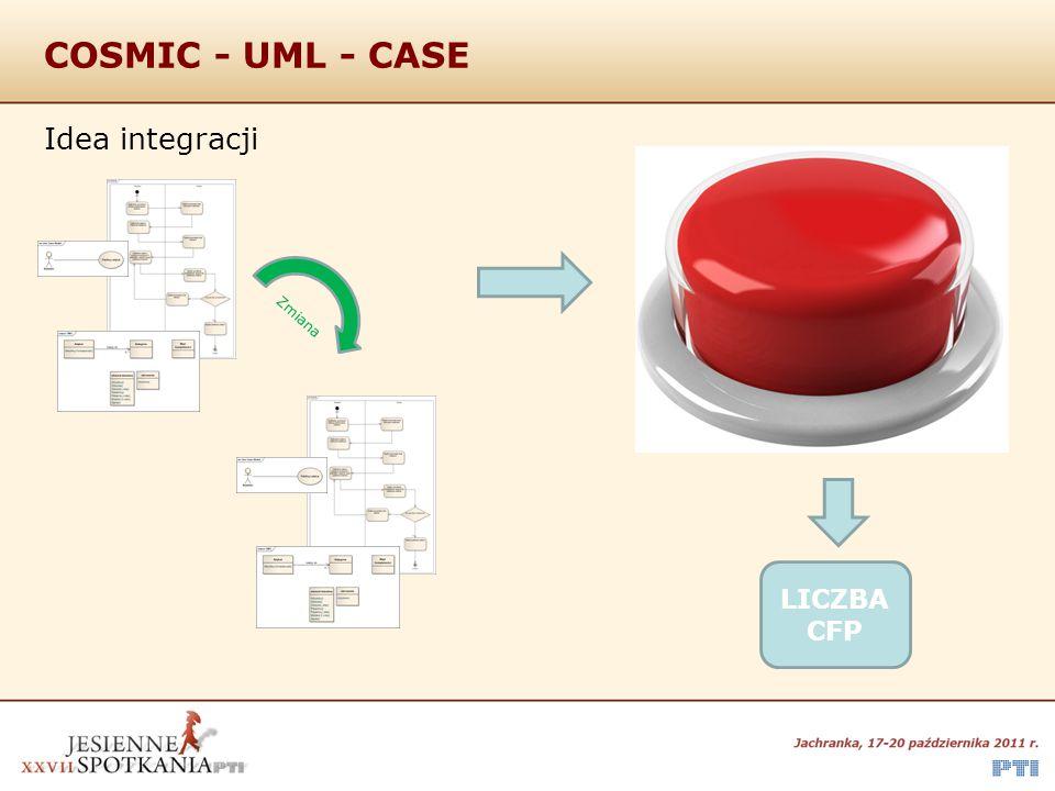 COSMIC - UML - CASE Idea integracji Zmiana LICZBA CFP